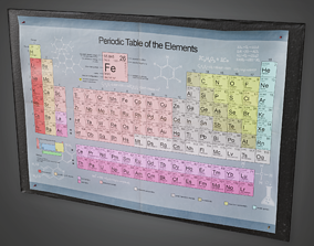 Periodic Table Wall Poster School - CLA - PBR 3D model 1
