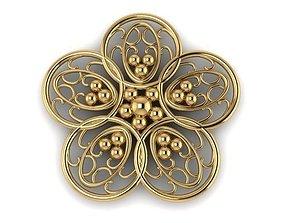 pendants pendant jewelry Pendant 3D print model