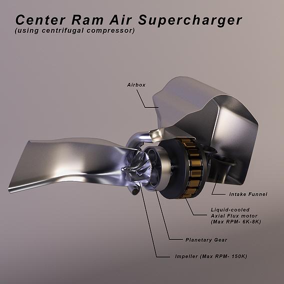 Center Ram Air Supercharger