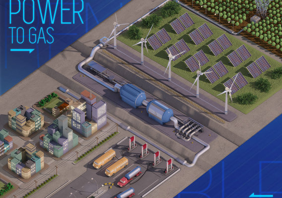 Power to Gas / Poster